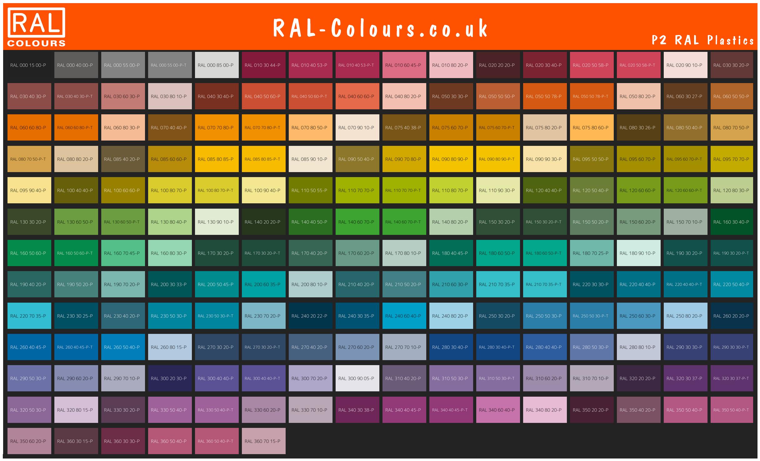 RAL Plastics P2 Colour chart