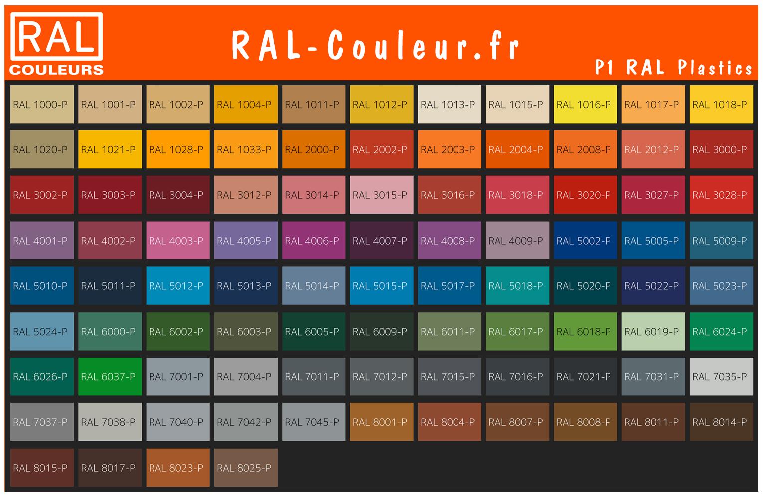 P1 RAL Plastics nuancier FR